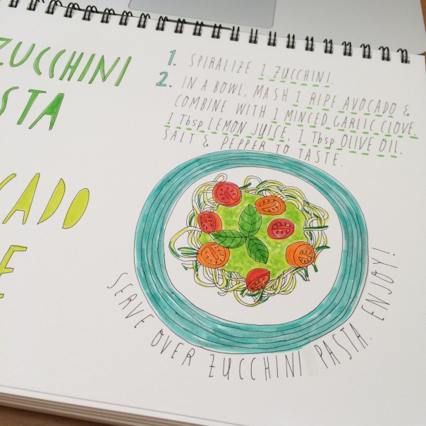 Zucchini pasta with avocado sauce illustration recipe process