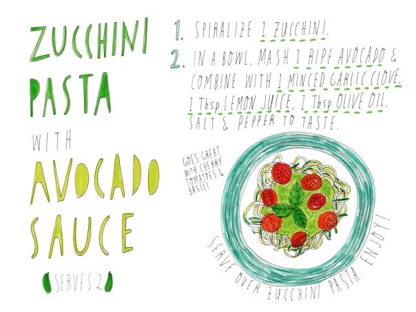 Zucchini-Pasta-with-Avocado-Sauce_Illustrated_Recipe